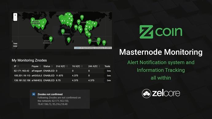 exampleZelcore+